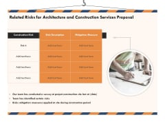 Building Engineering Services Proposal Related Risks For Architecture And Construction Services Proposal Rules PDF