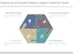 Building Good Employee Relations Diagram Powerpoint Guide