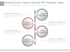 Building Growth Capacity Example Ppt Examples Slides