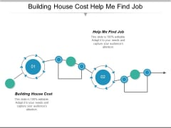 Building House Cost Help Me Find Job Ppt PowerPoint Presentation Model Images