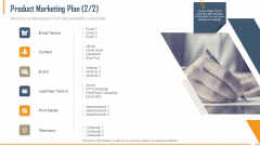 Building Innovation Capabilities And USP Detection Product Marketing Plan Content Ppt Ideas Icons PDF