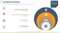 Building Innovation Capabilities And USP Detection Total Addressable Market Ppt Infographics Visual Aids PDF