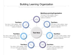 Building Learning Organization Ppt PowerPoint Presentation Visual Aids Ideas Cpb