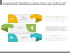 Building Mobile Application Diagram Powerpoint Slide Images