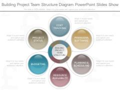 Building Project Team Structure Diagram Powerpoint Slides Show