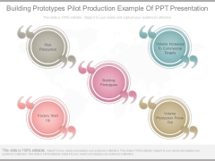 Building Prototypes Pilot Production Example Of Ppt Presentation