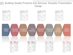 Building Quality Products And Services Template Presentation Design