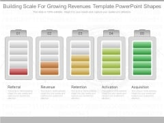 Building Scale For Growing Revenues Template Powerpoint Shapes