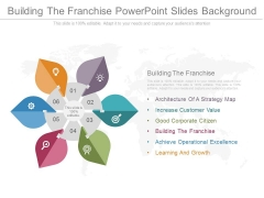Building The Franchise Powerpoint Slides Background