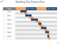 Building The Project Plan Ppt PowerPoint Presentation Inspiration Example