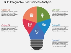 Bulb Infographic For Business Analysis Powerpoint Templates
