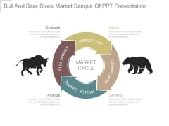 Bull And Bear Stock Market Sample Of Ppt Presentation