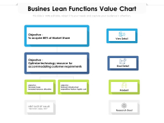 Busines Lean Functions Value Chart Ppt PowerPoint Presentation Gallery Model PDF