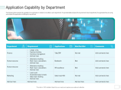 Business API Management Application Capability By Department Graphics PDF
