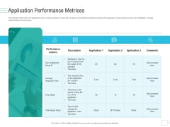 Business API Management Application Performance Metrices Brochure PDF