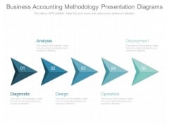 Business Accounting Methodology Presentation Diagrams