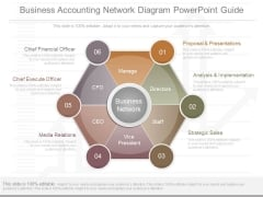 Business Accounting Network Diagram Powerpoint Guide