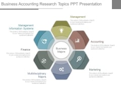 Business Accounting Research Topics Ppt Presentation