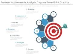 Business Achievements Analysis Diagram Powerpoint Graphics