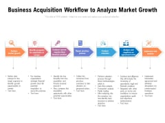 Business Acquisition Workflow To Analyze Market Growth Ppt PowerPoint Presentation Icon Show PDF