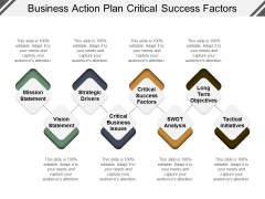 Business Action Plan Critical Success Factors Ppt PowerPoint Presentation Pictures Grid
