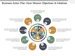 Business Action Plan Vison Mission Objectives And Initiatives Ppt PowerPoint Presentation Model Infographic Template