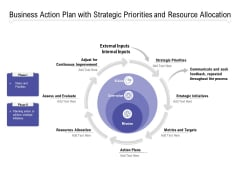 Business Action Plan With Strategic Priorities And Resource Allocation Ppt PowerPoint Presentation Show Slides