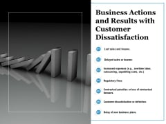 Business Actions And Results With Customer Dissatisfaction Ppt PowerPoint Presentation Gallery Professional PDF