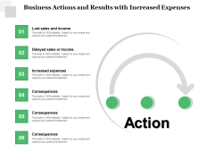 Business Actions And Results With Increased Expenses Ppt PowerPoint Presentation Slides Graphics Template PDF
