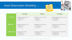 Business Activities Assessment Examples Asset Deterioration Modelling Background PDF