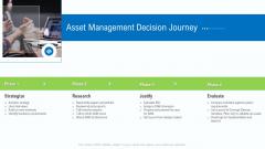 Business Activities Assessment Examples Asset Management Decision Journey Structure PDF
