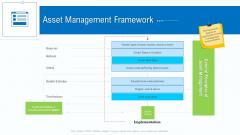 Business Activities Assessment Examples Asset Management Framework Demonstration PDF
