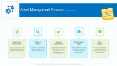Business Activities Assessment Examples Asset Management Process Background PDF