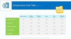 Business Activities Assessment Examples Infrastructure Cost Table Icons PDF