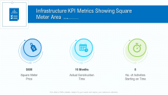 Business Activities Assessment Examples Infrastructure KPI Metrics Showing Square Meter Area Elements PDF