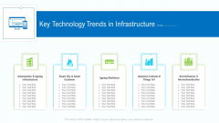 Business Activities Assessment Examples Key Technology Trends In Infrastructure Portrait PDF