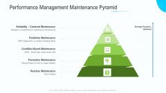 Business Activities Assessment Examples Performance Management Maintenance Pyramid Slides PDF