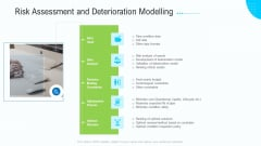 Business Activities Assessment Examples Risk Assessment And Deterioration Modelling Graphics PDF