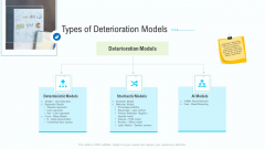 Business Activities Assessment Examples Types Of Deterioration Models Diagrams PDF