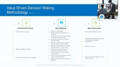 Business Activities Assessment Examples Value Driven Decision Making Methodology Sample PDF