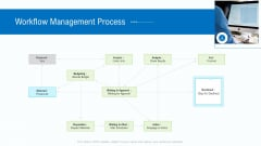 Business Activities Assessment Examples Workflow Management Process Diagrams PDF