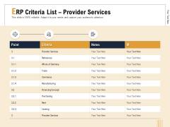 Business Activity Flows Optimization ERP Criteria List Provider Services Ppt PowerPoint Presentation Icon Mockup PDF