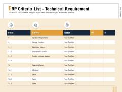 Business Activity Flows Optimization ERP Criteria List Technical Requirement Ppt PowerPoint Presentation Gallery Gridlines PDF