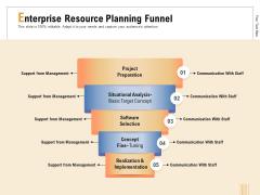 Business Activity Flows Optimization Enterprise Resource Planning Funnel Ppt PowerPoint Presentation Styles Slideshow PDF