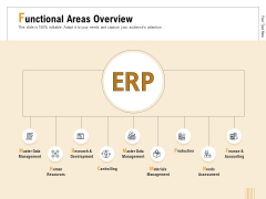 Business Activity Flows Optimization Functional Areas Overview Ppt PowerPoint Presentation Layouts Gallery PDF