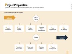 Business Activity Flows Optimization Project Preparation Ppt PowerPoint Presentation Pictures Diagrams PDF