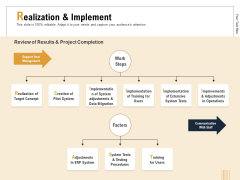 Business Activity Flows Optimization Realization And Implement Ppt PowerPoint Presentation Infographics Examples PDF