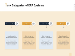 Business Activity Flows Optimization Task Categories Of ERP Systems Ppt PowerPoint Presentation Infographics Structure PDF