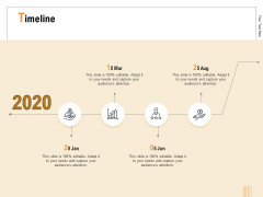 Business Activity Flows Optimization Timeline Ppt PowerPoint Presentation Layouts Topics PDF