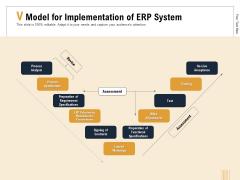 Business Activity Flows Optimization V Model For Implementation Of ERP System Ppt PowerPoint Presentation Ideas File Formats PDF